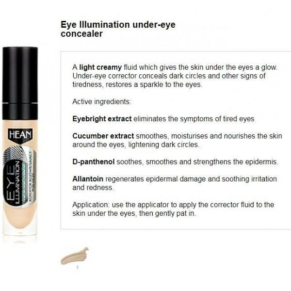 Eye Illumination